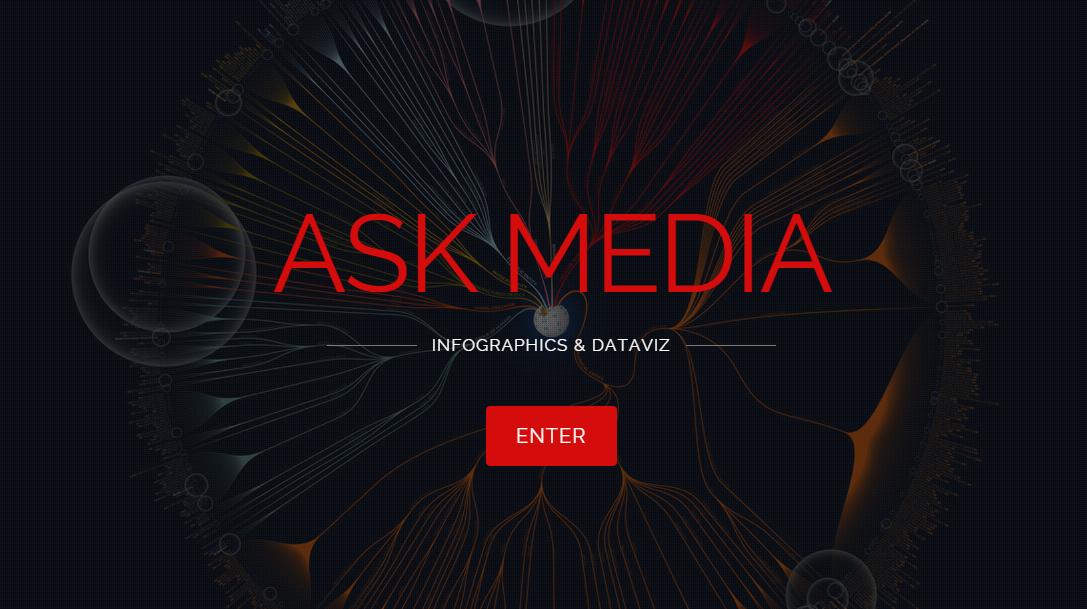 Askmedia-website