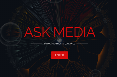 Askmedia-website