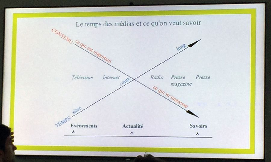 Hervé Glevarec - CNRS - consommation - jeunes
