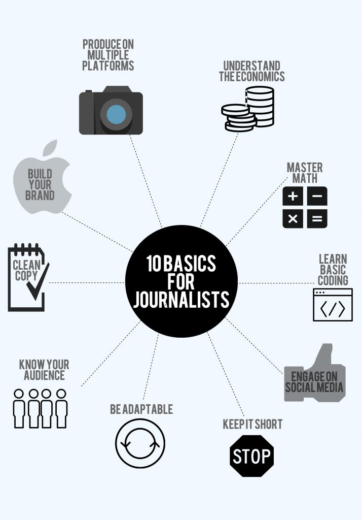 10 BASICS TODAY'S JOURNALISTS NEED Specialisation